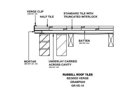 Fastrackcad Russell Roof Tiles Limited Cad Details