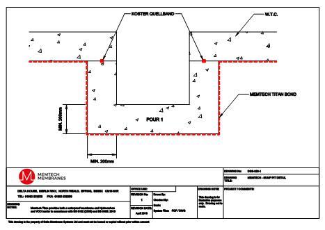 FastrackCAD - Marley Eternit CAD Details