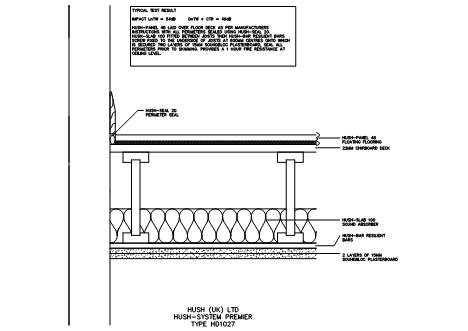 Fastrackcad Ybs Insulation Limited Cad Details