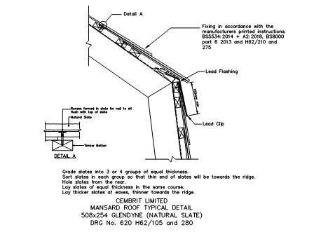 Fastrackcad cembrit ltd cad details for Mansard roof section