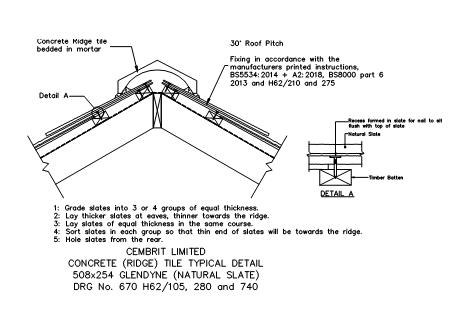 Fastrackcad Cembrit Ltd Cad Details