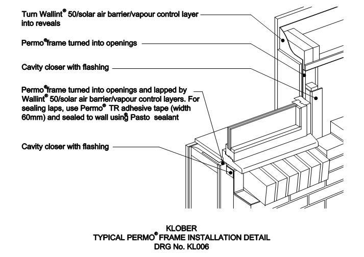 FastrackCAD - Klober Ltd CAD Details