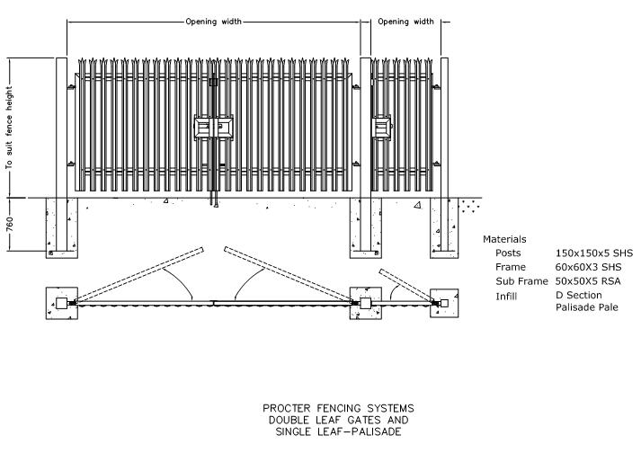 Fastrackcad Procter Fencing Systems Cad Details