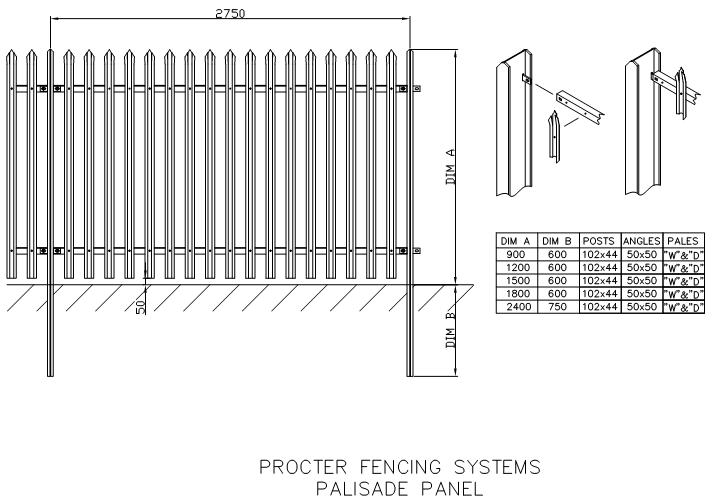 decorative metal panels for fencing