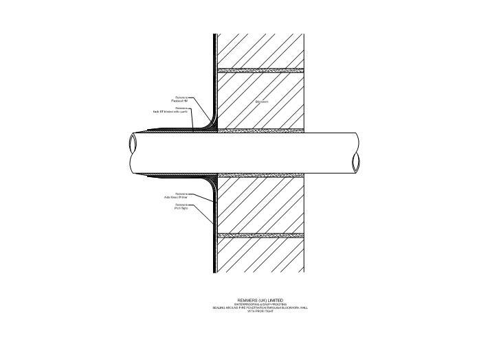 sanitary-pipe-wall-penetration-seal-british-porn