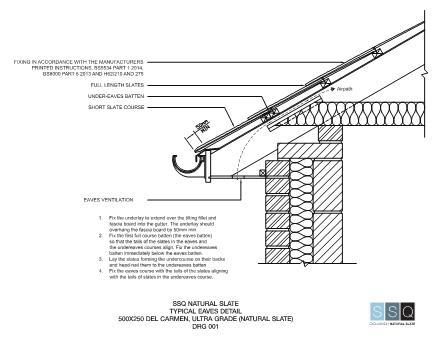 FastrackCAD SSQ UK Limited CAD Details