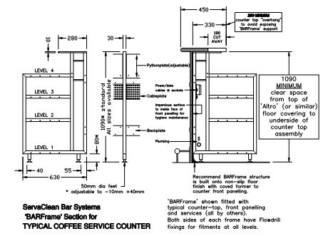 Diagram Of Handrail on wiring diagram database