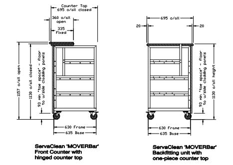 fastrackcad servaclean bar systems cad details