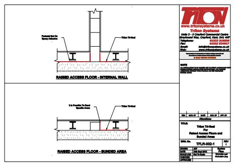 Raised Floor Details Dwg Floors Doors Interior Design